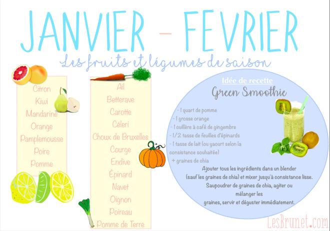 fruits et légumes janvier février